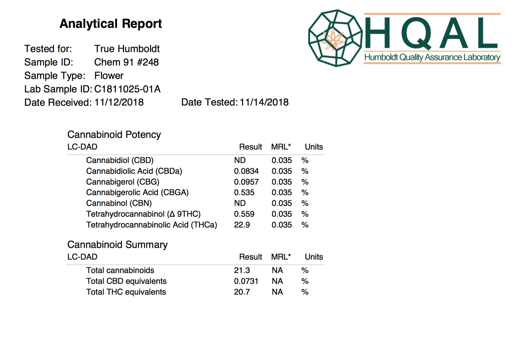 Chem 91 Lab Results